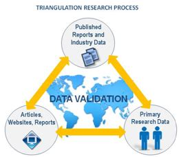 Qualitative research & analysis assistance for