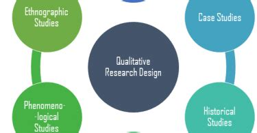 Summary for dissertation qualitative research example
