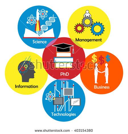 CHAPTER 3 - RESEARCH METHODOLOGY: Data collection method